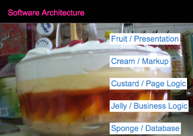 Cal's application layers, as a desert